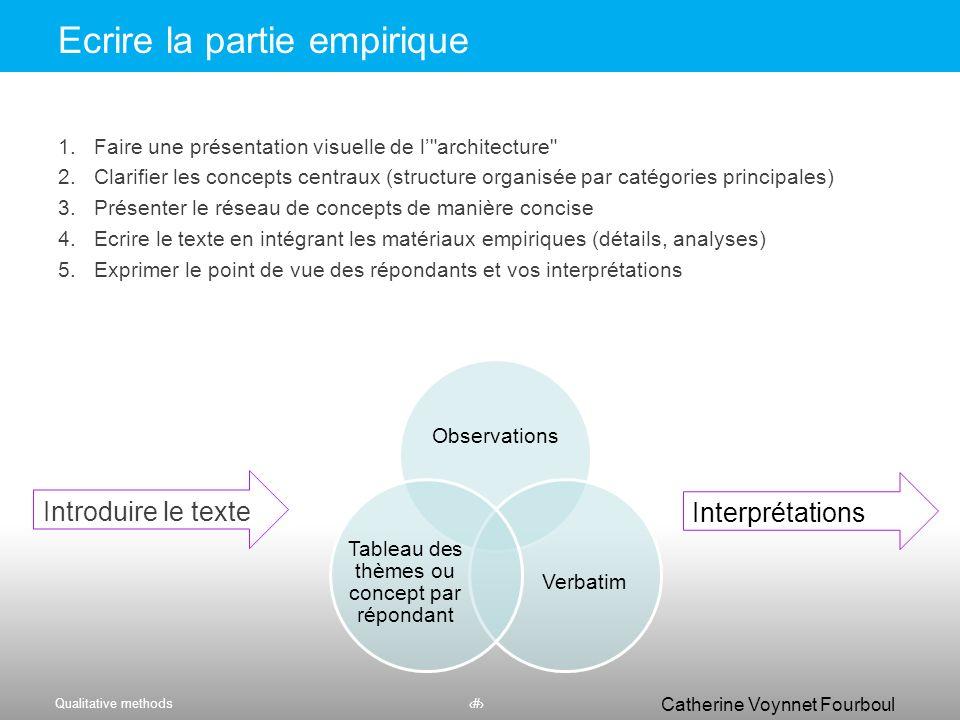Qualitative methods57 Catherine Voynnet Fourboul Click to edit Master title styleStructure dune présentation Contribution Caqdas