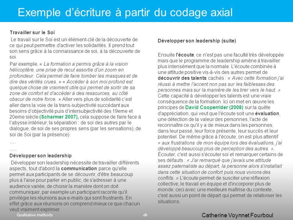 Qualitative methods60 Catherine Voynnet Fourboul Click to edit Master title styleExemple: structurer le rapport / categorie 1.Clarifier les concepts c