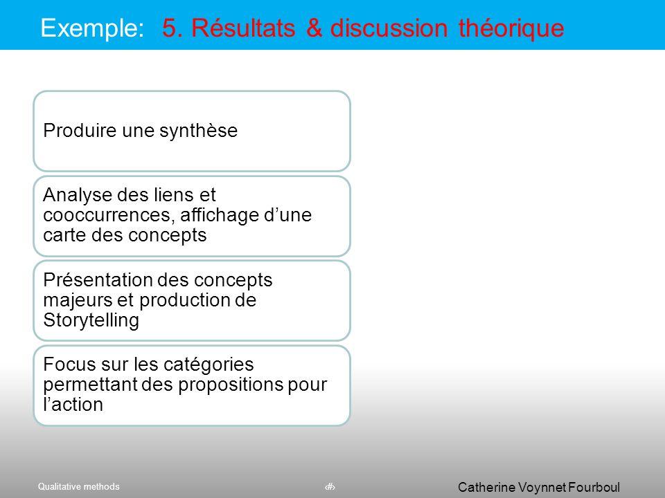 Qualitative methods61 Catherine Voynnet Fourboul Click to edit Master title style Travailler sur le Soi Le travail sur le Soi est un élément-clé de la