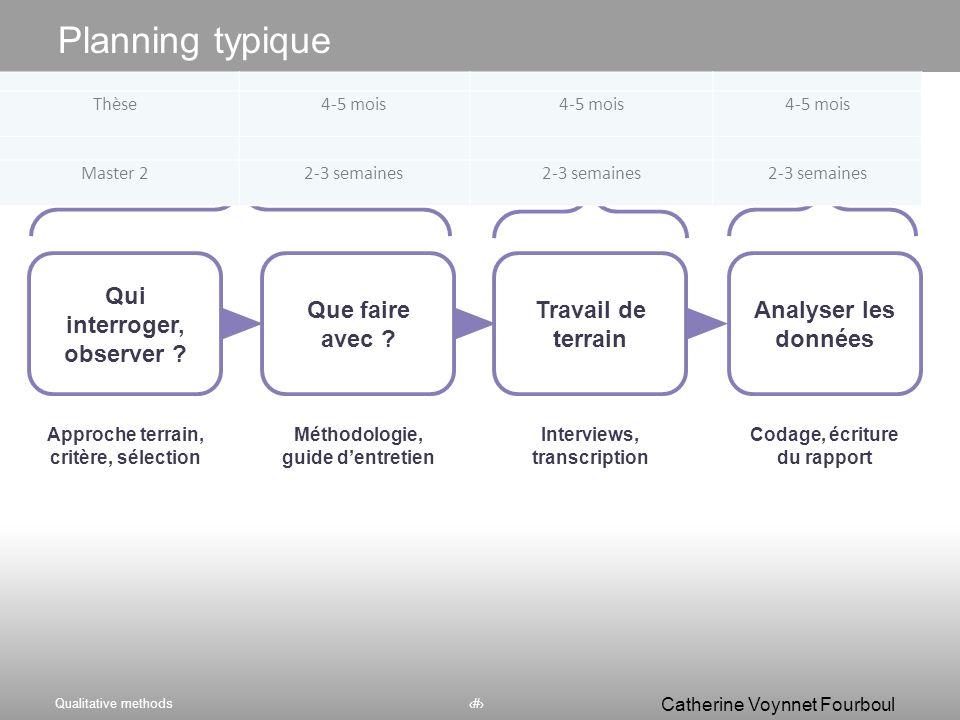 Qualitative methods63 Catherine Voynnet Fourboul Click to edit Master title style Résumé
