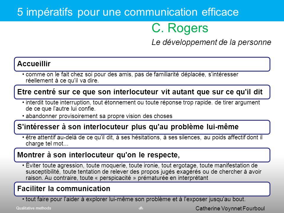 Qualitative methods9 Catherine Voynnet Fourboul Click to edit Master title style5 impératifs pour une communication efficace C.