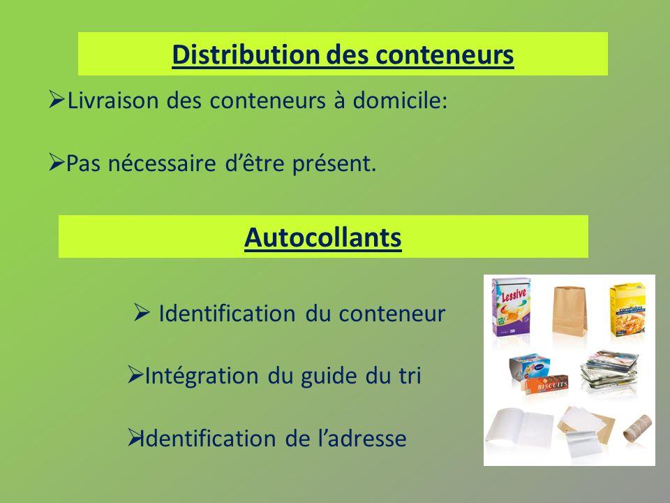Distribution des conteneurs Livraison des conteneurs à domicile: Pas nécessaire dêtre présent. Autocollants Identification du conteneur Intégration du