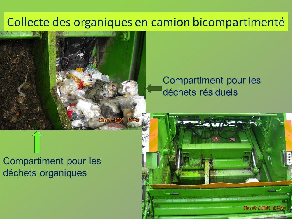 Collecte en camion bi-compartimenté Collecte des organiques en camion bicompartimenté Compartiment pour les déchets organiques Compartiment pour les d