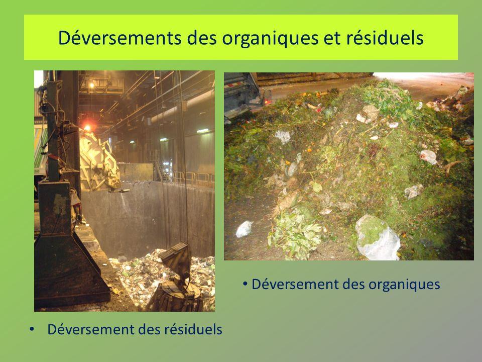 Déversements des organiques et résiduels Déversement des résiduels Déversement des organiques