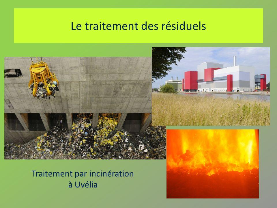 Le traitement des résiduels Traitement par incinération à Uvélia