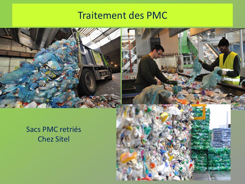 Traitement des PMC Sacs PMC retriés Chez Sitel