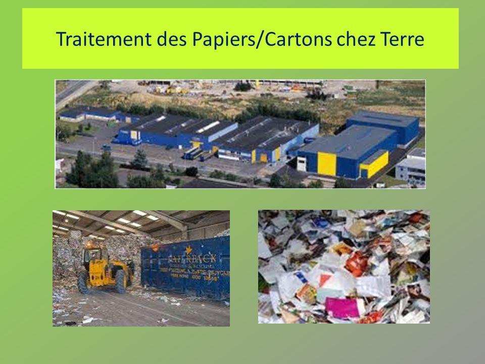 Traitement des Papiers/Cartons chez Terre