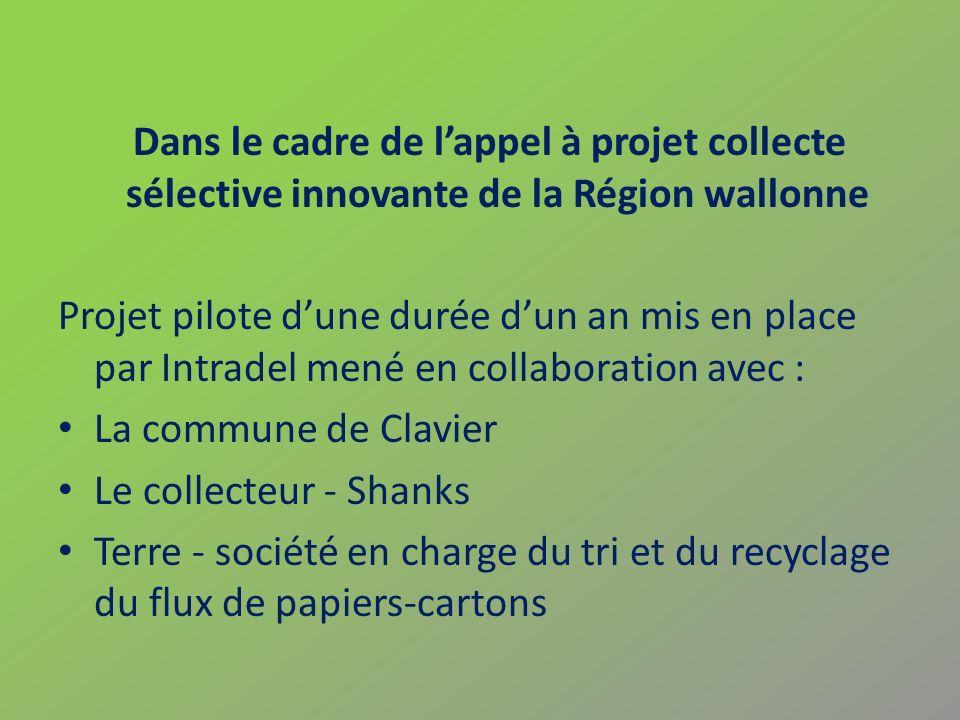 Dans le cadre de lappel à projet collecte sélective innovante de la Région wallonne Projet pilote dune durée dun an mis en place par Intradel mené en