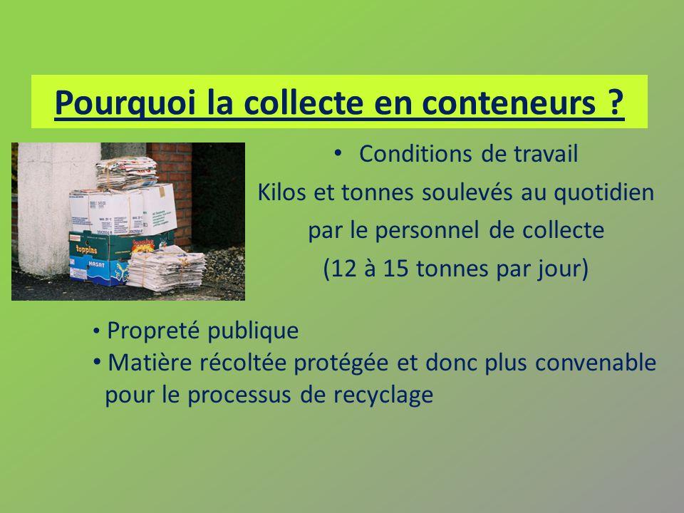 Conditions de travail Kilos et tonnes soulevés au quotidien par le personnel de collecte (12 à 15 tonnes par jour) Pourquoi la collecte en conteneurs