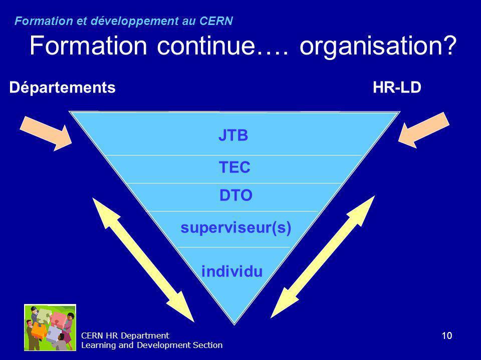 10 CERN HR Department Learning and Development Section Formation continue…. organisation? individu superviseur(s) DTO TEC JTB Départements HR-LD Forma