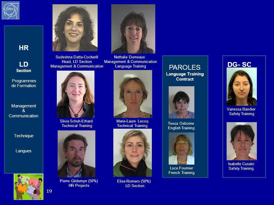 19 Sudeshna Datta-Cockerill Head, LD Section Management & Communication Silvia Schuh-Erhard Technical Training Vanessa Bandier Safety Training Isabell