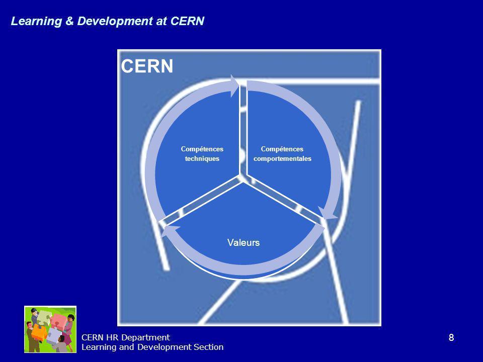 8 CERN HR Department Learning and Development Section Learning & Development at CERN Compétences comportementales Valeurs Compétences techniques CERN