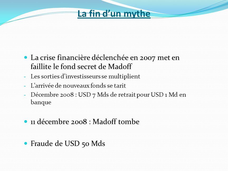 La fin dun mythe La crise financière déclenchée en 2007 met en faillite le fond secret de Madoff - Les sorties dinvestisseurs se multiplient - Larrivé