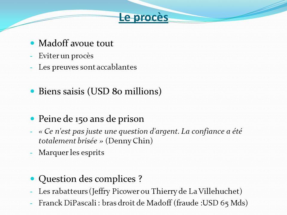 Le procès Madoff avoue tout - Eviter un procès - Les preuves sont accablantes Biens saisis (USD 80 millions) Peine de 150 ans de prison - « Ce n'est p