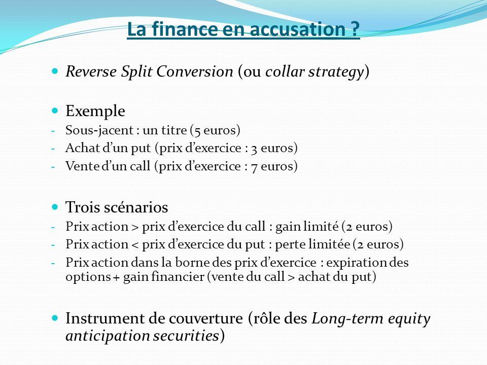 La finance en accusation ? Reverse Split Conversion (ou collar strategy) Exemple - Sous-jacent : un titre (5 euros) - Achat dun put (prix dexercice :