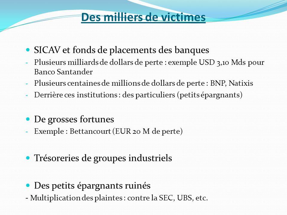 Des milliers de victimes SICAV et fonds de placements des banques - Plusieurs milliards de dollars de perte : exemple USD 3,10 Mds pour Banco Santande
