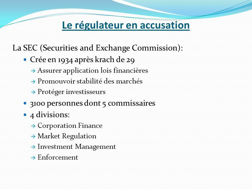 Le régulateur en accusation La SEC (Securities and Exchange Commission): Crée en 1934 après krach de 29 Assurer application lois financières Promouvoi