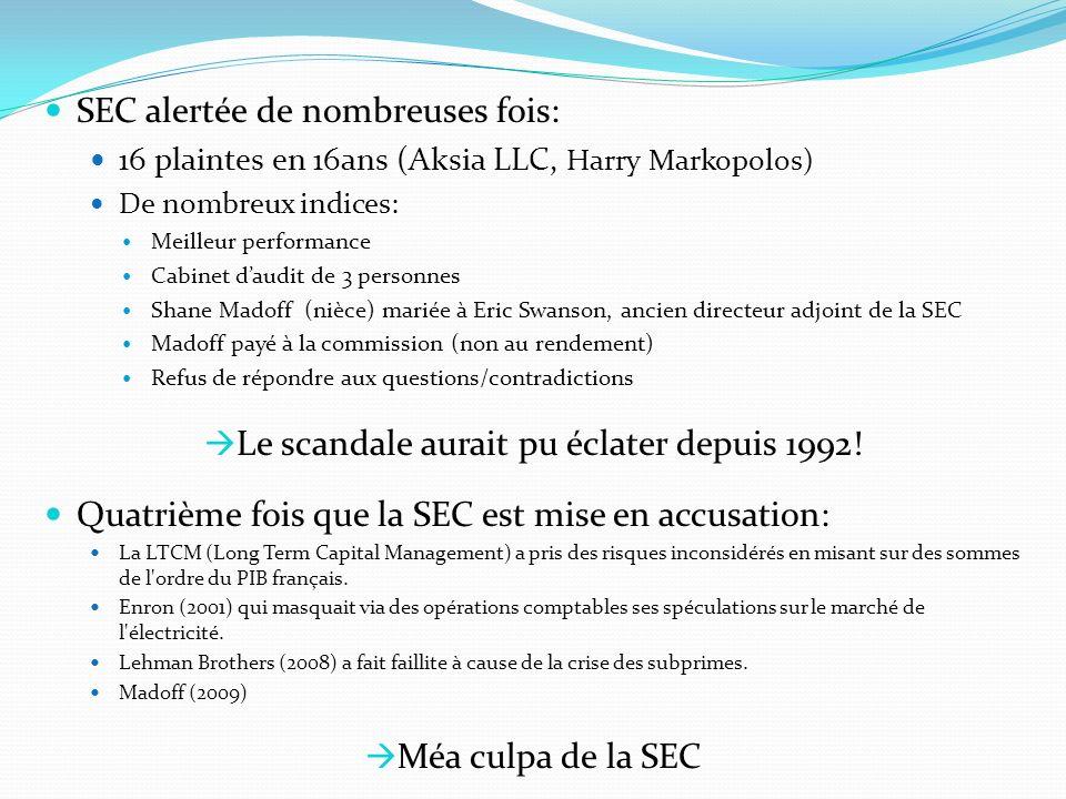 SEC alertée de nombreuses fois: 16 plaintes en 16ans (Aksia LLC, Harry Markopolos) De nombreux indices: Meilleur performance Cabinet daudit de 3 perso