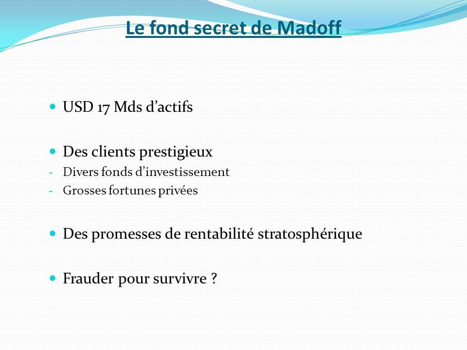 Le fond secret de Madoff USD 17 Mds dactifs Des clients prestigieux - Divers fonds dinvestissement - Grosses fortunes privées Des promesses de rentabi