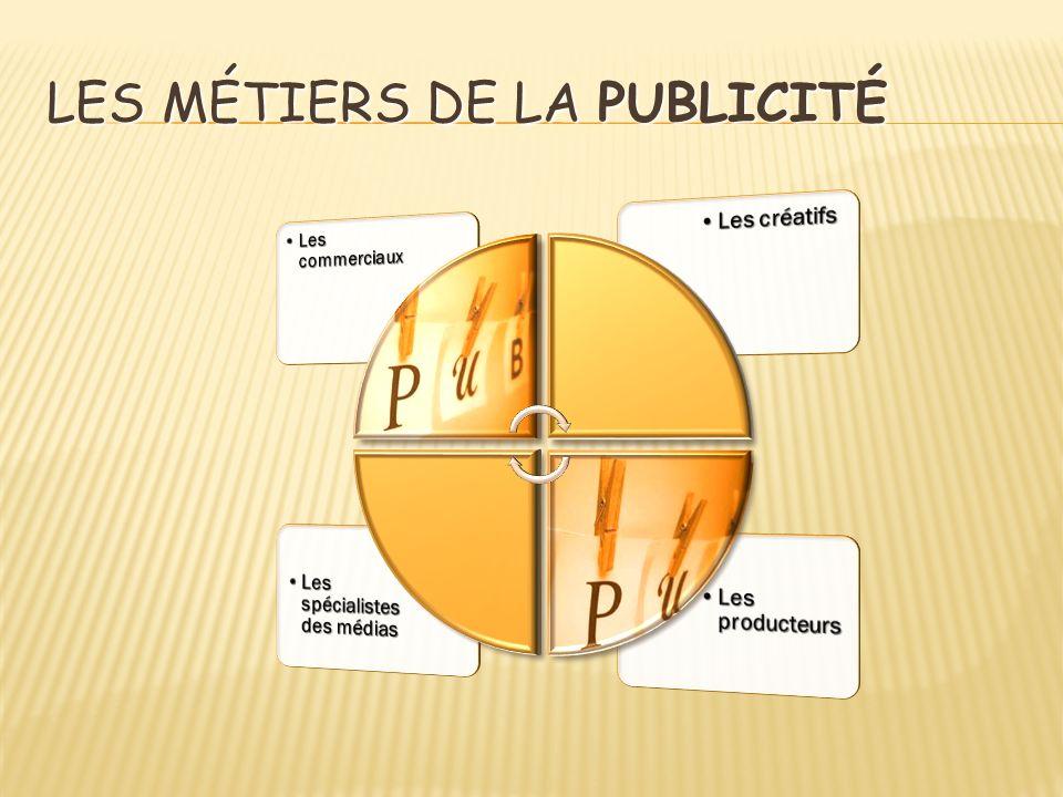 LES MÉTIERS DE LA PUBLICITÉ