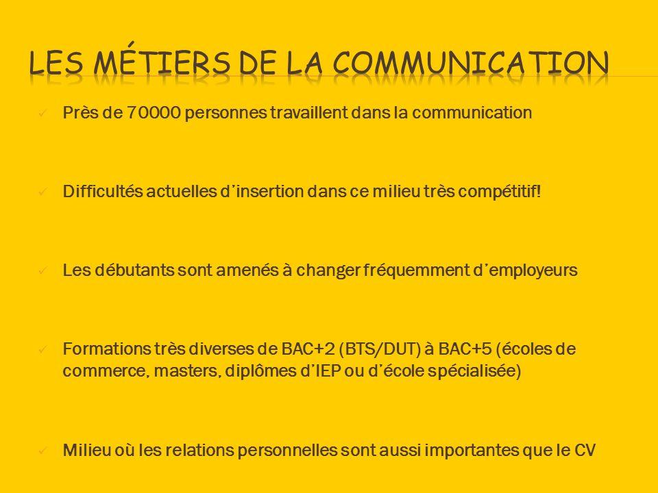 Près de 70000 personnes travaillent dans la communication Difficultés actuelles dinsertion dans ce milieu très compétitif.