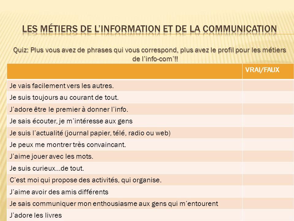 internet: www.onisep.fr papier: Les métiers du journalisme, de la communication et de la documentation, PARCOURS, Onisep Information, Communication, FICHES METIERS, Onisep