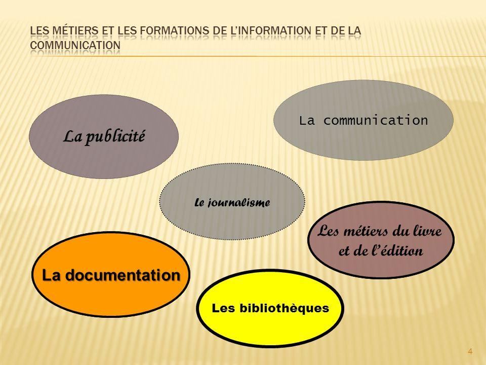 75 Professeur documentaliste : Initie les élèves à la recherche documentaire : classer les documents, trouver un document à partir des fichiers, l exploiter afin de préparer un exposé, un cours...