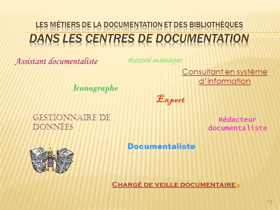 73 Assistant documentaliste Documentaliste Iconographe Expert Gestionnaire de données Chargé de veille documentaire Chargé de veille documentaire.