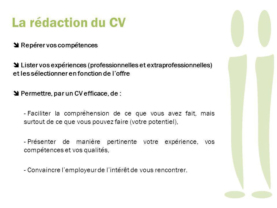 La rédaction du CV Repérer vos compétences Lister vos expériences (professionnelles et extraprofessionnelles) et les sélectionner en fonction de loffr