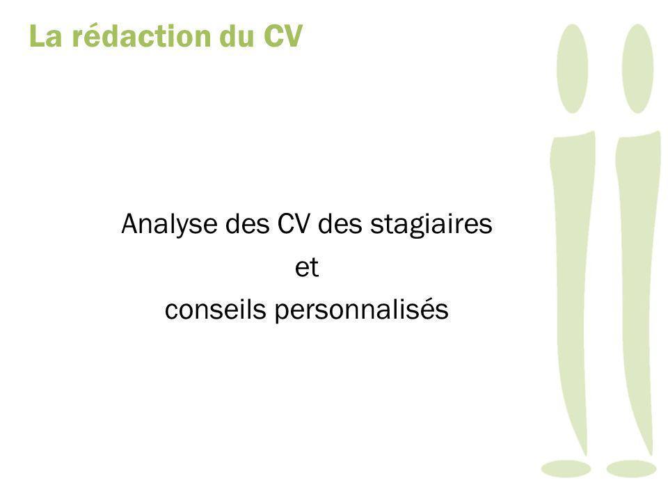 Analyse des CV des stagiaires et conseils personnalisés La rédaction du CV