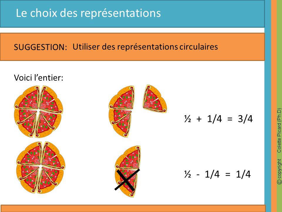c copyright Colette Picard (Ph.D) SUGGESTION: Le choix des représentations Utiliser des représentations circulaires ½ + 1/4 = 3/4 ½ - 1/4 = 1/4 Voici