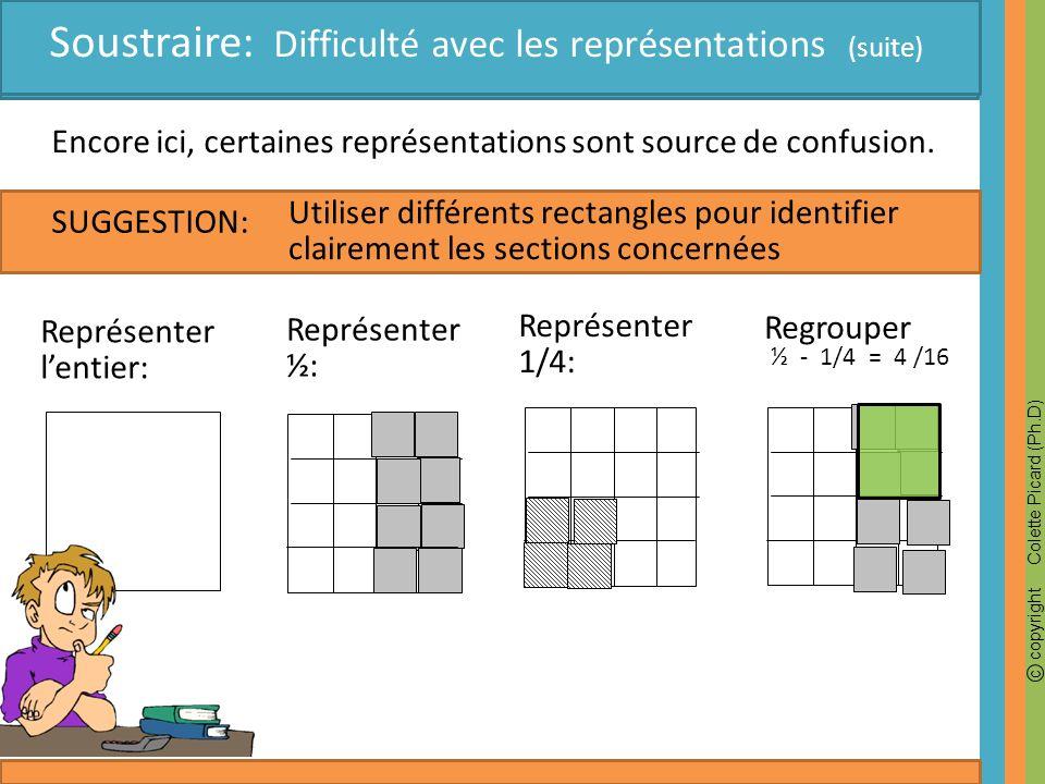 c copyright Colette Picard (Ph.D) SUGGESTION: Encore ici, certaines représentations sont source de confusion. ½ - 1/3 Représenter lentier: Représenter
