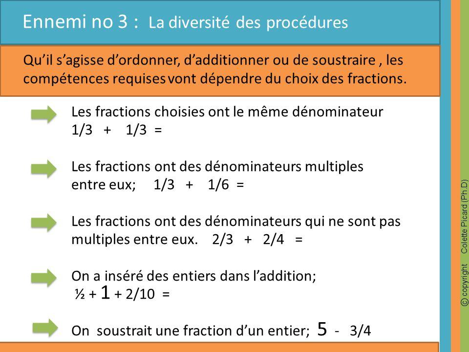 c copyright Colette Picard (Ph.D) Ennemi no 3 : La diversité des procédures Quil sagisse dordonner, dadditionner ou de soustraire, les compétences req