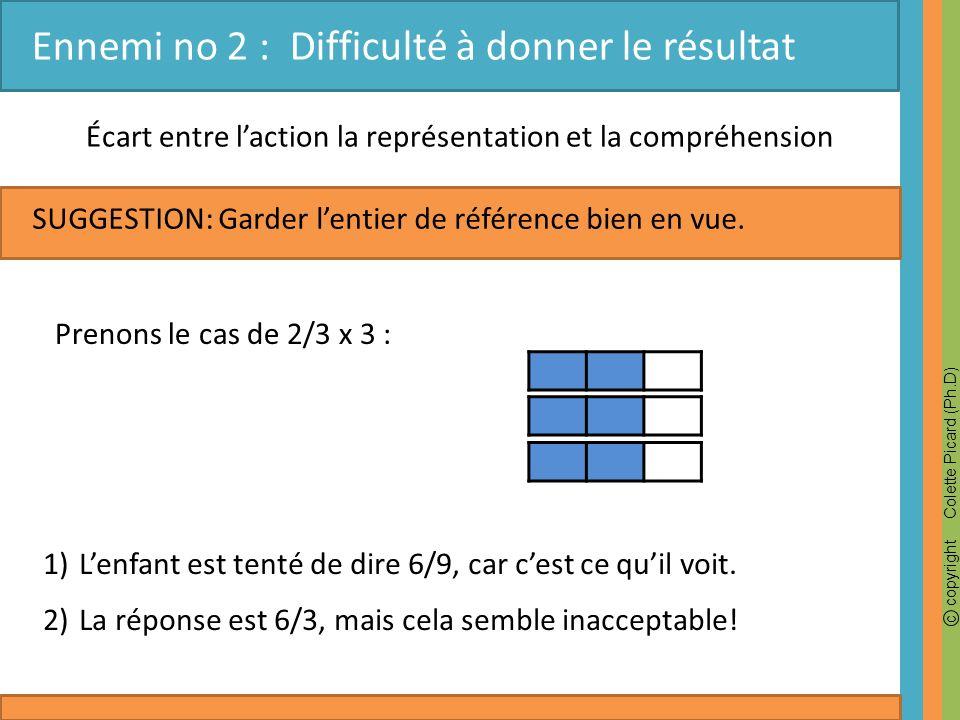 c copyright Colette Picard (Ph.D) 1)Lenfant est tenté de dire 6/9, car cest ce quil voit. 2)La réponse est 6/3, mais cela semble inacceptable! Écart e