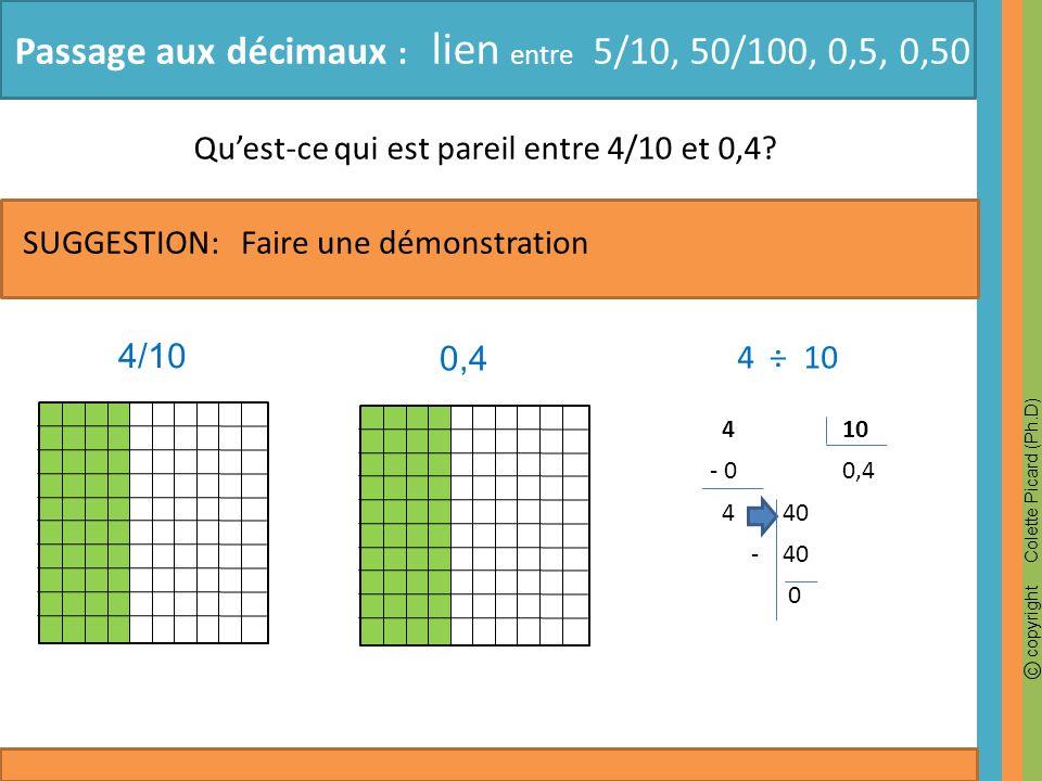 c copyright Colette Picard (Ph.D) Passage aux décimaux : lien entre 5/10, 50/100, 0,5, 0,50 SUGGESTION: Faire une démonstration Quest-ce qui est parei