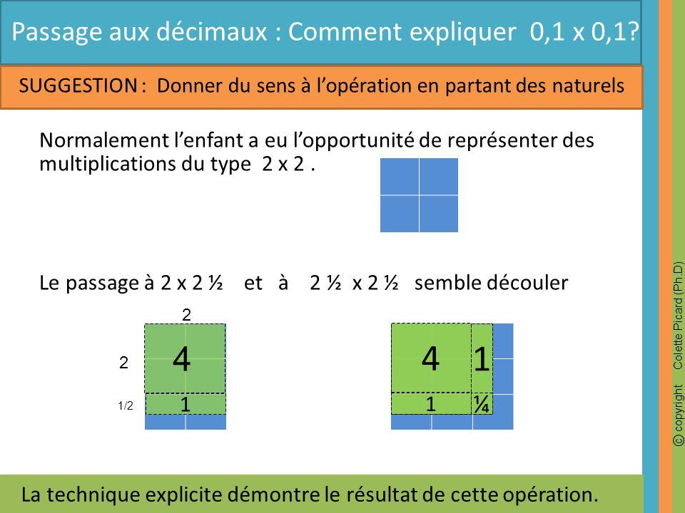 c copyright Colette Picard (Ph.D) SUGGESTION : Donner du sens à lopération en partant des naturels Passage aux décimaux : Comment expliquer 0,1 x 0,1?