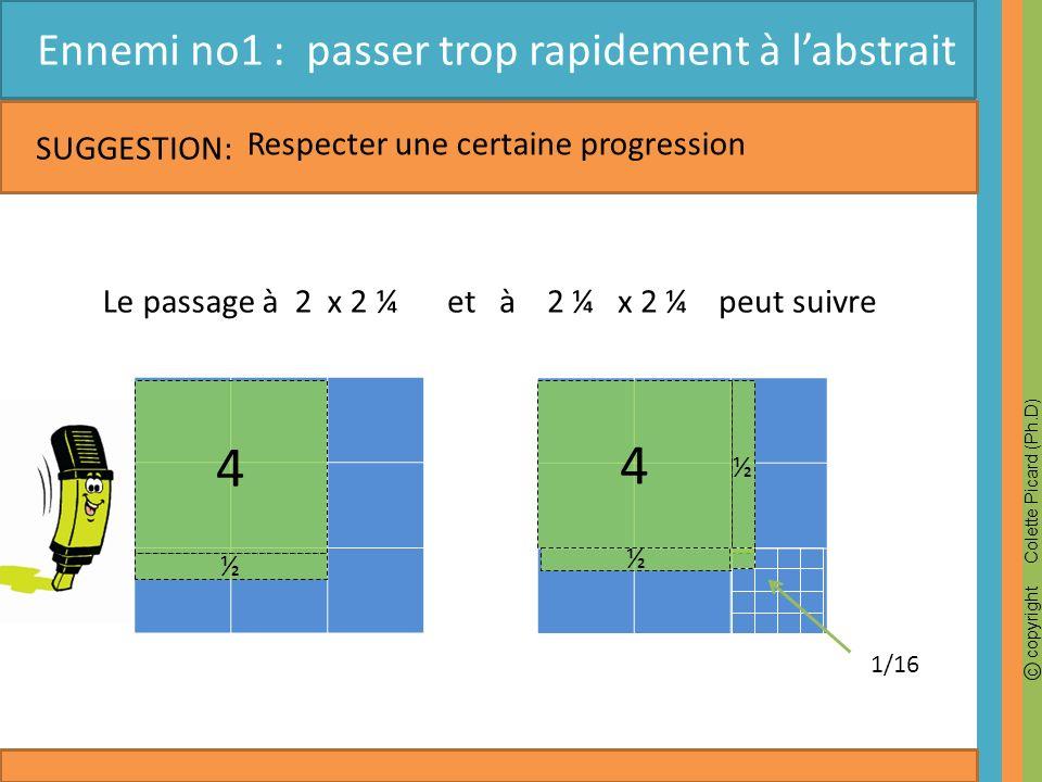 c copyright Colette Picard (Ph.D) Ennemi no1 : passer trop rapidement à labstrait SUGGESTION: Respecter une certaine progression et à 2 ¼ x 2 ¼ peut s