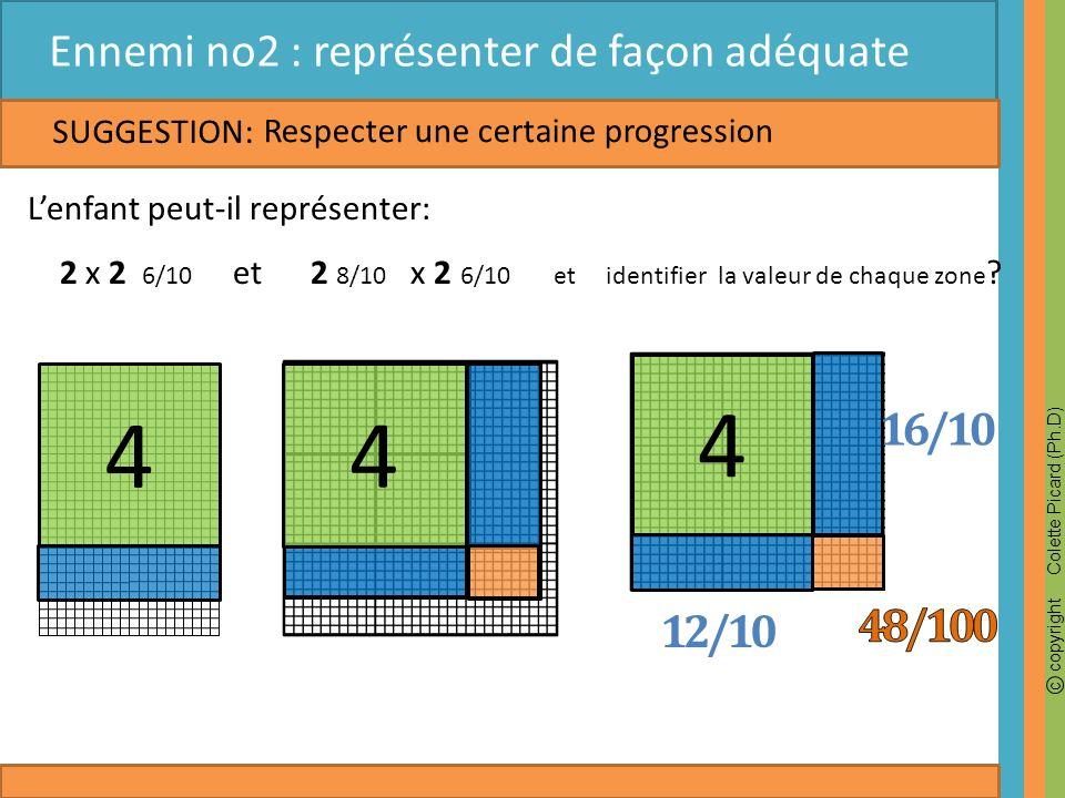 c copyright Colette Picard (Ph.D) Ennemi no2 : représenter de façon adéquate SUGGESTION: Respecter une certaine progression Lenfant peut-il représente