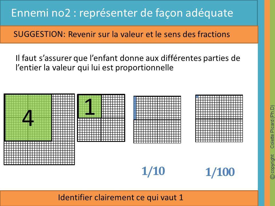 c copyright Colette Picard (Ph.D) Ennemi no2 : représenter de façon adéquate SUGGESTION: Revenir sur la valeur et le sens des fractions Il faut sassur