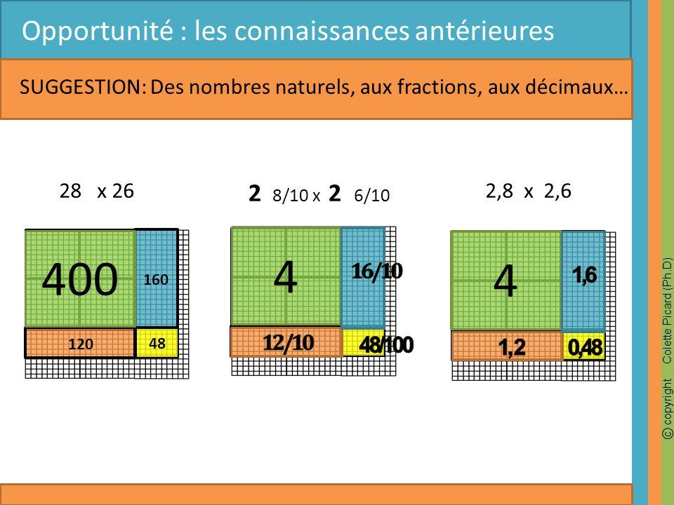c copyright Colette Picard (Ph.D) 4 SUGGESTION:Des nombres naturels, aux fractions, aux décimaux… 28 x 26 2 8/10 x 2 6/10 2,8 x 2,6 Opportunité : les