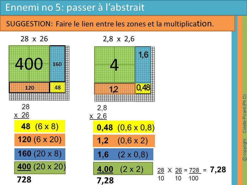 c copyright Colette Picard (Ph.D) SUGGESTION: Faire le lien entre les zones et la multiplica tion.