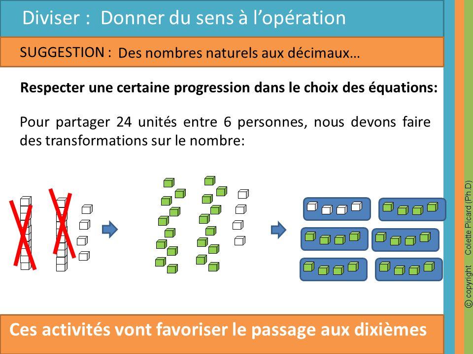 c copyright Colette Picard (Ph.D) SUGGESTION : Diviser : Donner du sens à lopération Des nombres naturels aux décimaux… Respecter une certaine progres