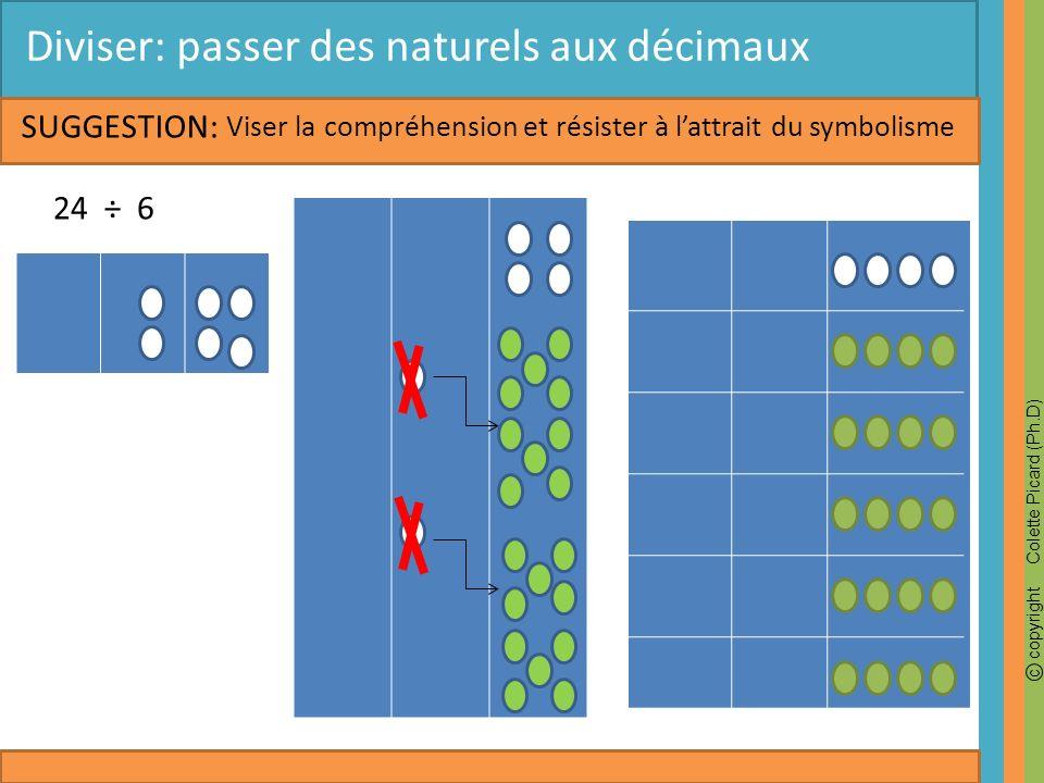 c copyright Colette Picard (Ph.D) Diviser: passer des naturels aux décimaux SUGGESTION: Viser la compréhension et résister à lattrait du symbolisme 24
