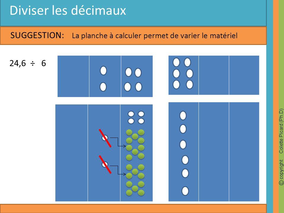 c copyright Colette Picard (Ph.D) Diviser les décimaux SUGGESTION: La planche à calculer permet de varier le matériel 24,6 ÷ 6