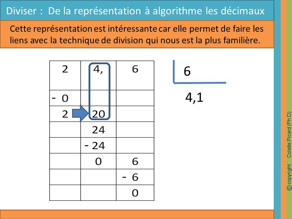 c copyright Colette Picard (Ph.D) Diviser : De la représentation à algorithme les décimaux Cette représentation est intéressante car elle permet de fa
