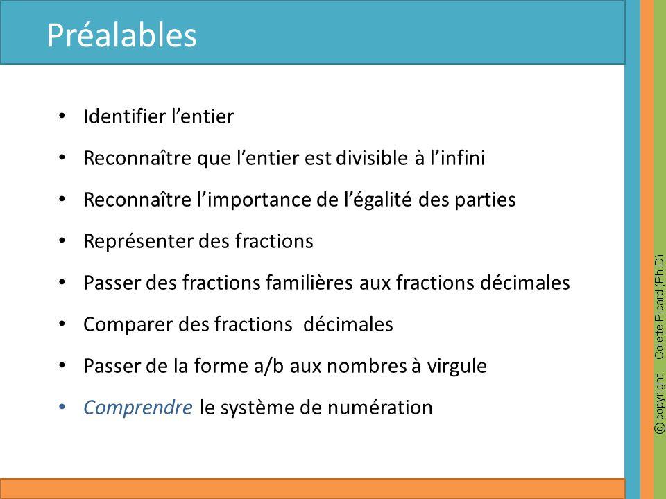 c copyright Colette Picard (Ph.D) Préalables Identifier lentier Reconnaître que lentier est divisible à linfini Reconnaître limportance de légalité de