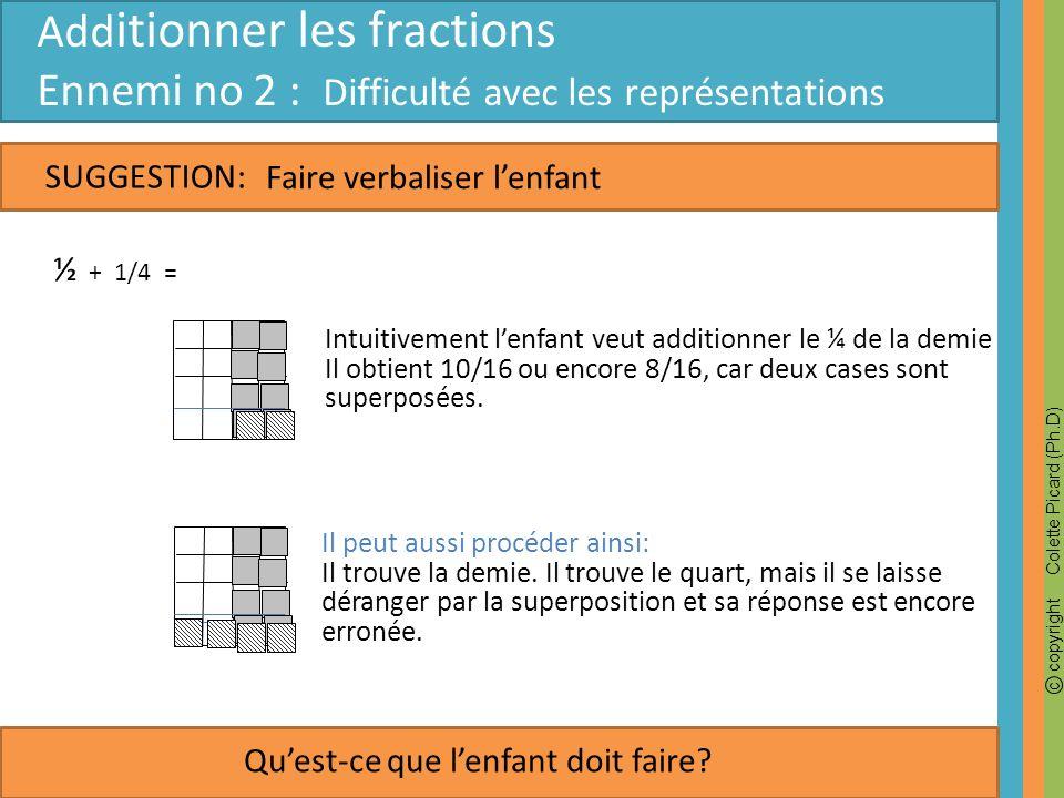 c copyright Colette Picard (Ph.D) SUGGESTION: Add itionner les fractions Ennemi no 2 : Difficulté avec les représentations ½ + 1/4 = Faire verbaliser