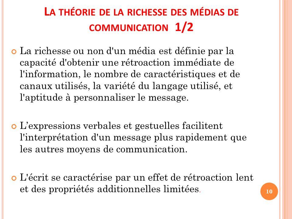 L A THÉORIE DE LA RICHESSE DES MÉDIAS DE COMMUNICATION 1/2 La richesse ou non d'un média est définie par la capacité d'obtenir une rétroaction immédia