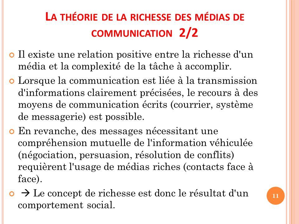 L A THÉORIE DE LA RICHESSE DES MÉDIAS DE COMMUNICATION 2/2 Il existe une relation positive entre la richesse d'un média et la complexité de la tâche à