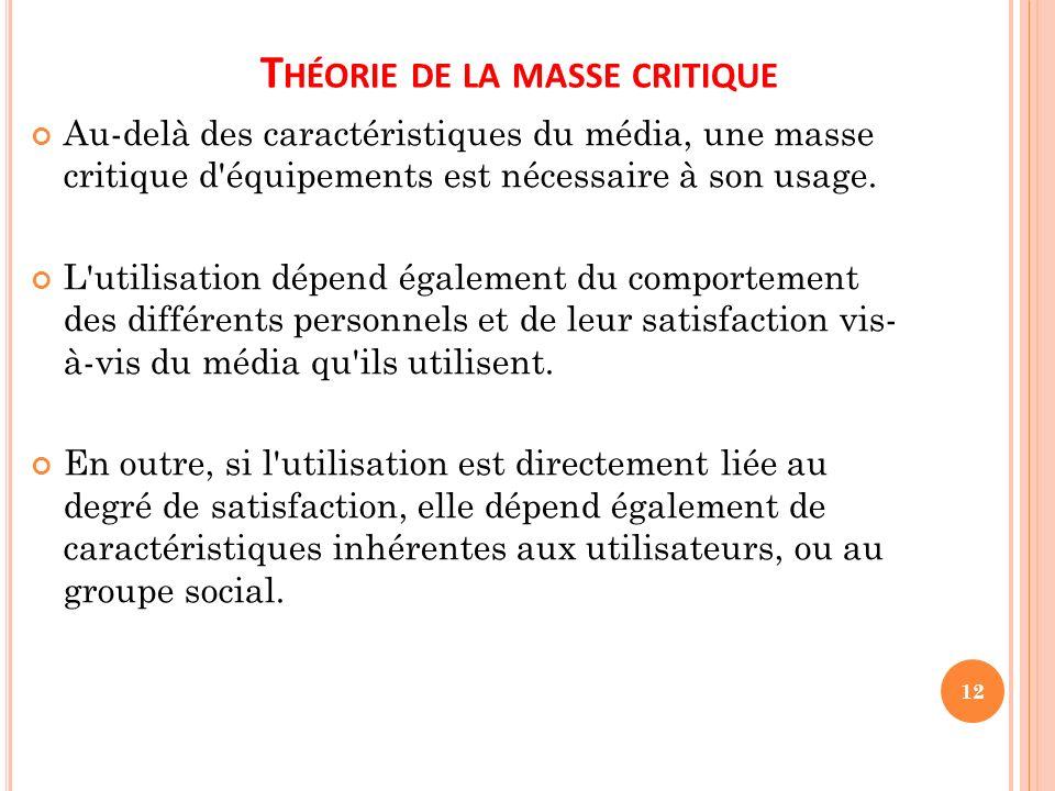 T HÉORIE DE LA MASSE CRITIQUE Au-delà des caractéristiques du média, une masse critique d'équipements est nécessaire à son usage. L'utilisation dépend
